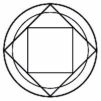 The Transmutation Circle: Alchemy in Anime Like FMA
