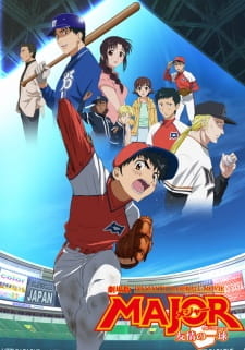 Major Movie: Yuujou no Winning Shot مترجم