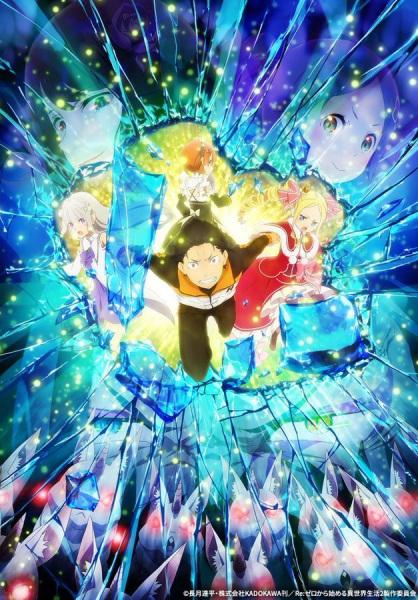 Re:Zero kara Hajimeru Isekai Seikatsu Season 2 Part 2