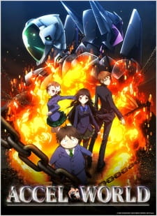 Image of Accel World (Batch) BD Subtitle Indonesia