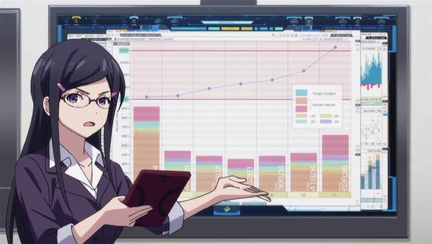 Classroom☆Crisis Angelina graph