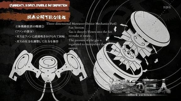 Shingeki no Kyoji Attack on Titan 3