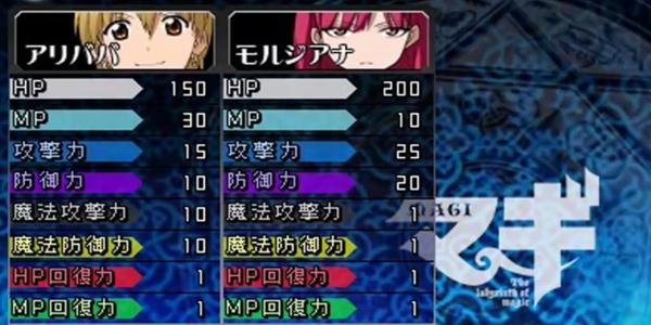 [Magi: The Labyrinth of Magic], Magi: Hajimari no Meikyuu, Alibaba and Morgiana