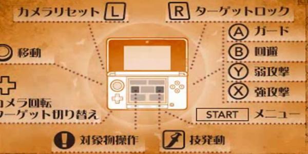 [Magi: The Labyrinth of Magic], Magi: Hajimari no Meikyuu, Videogame Controls