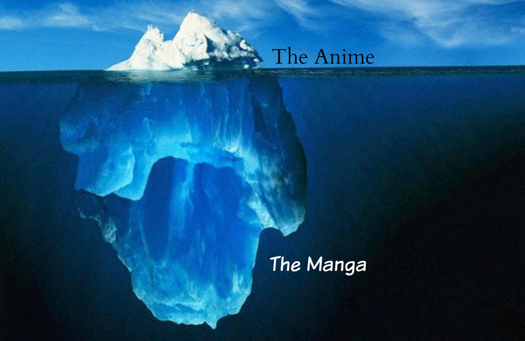anime meme iceberg meme