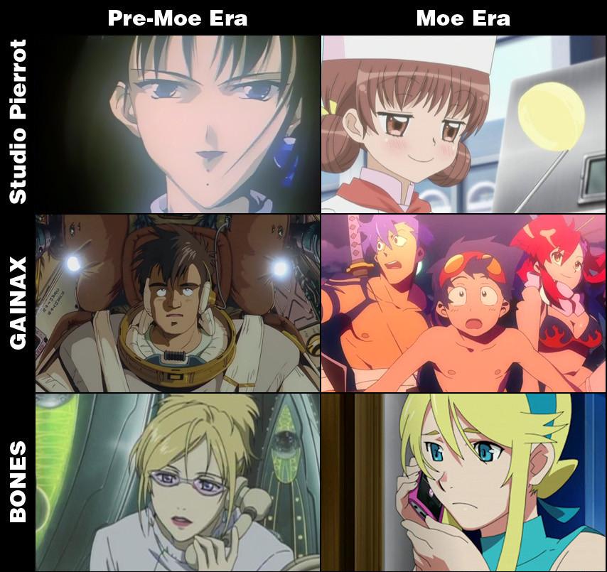 Anime studios moe war