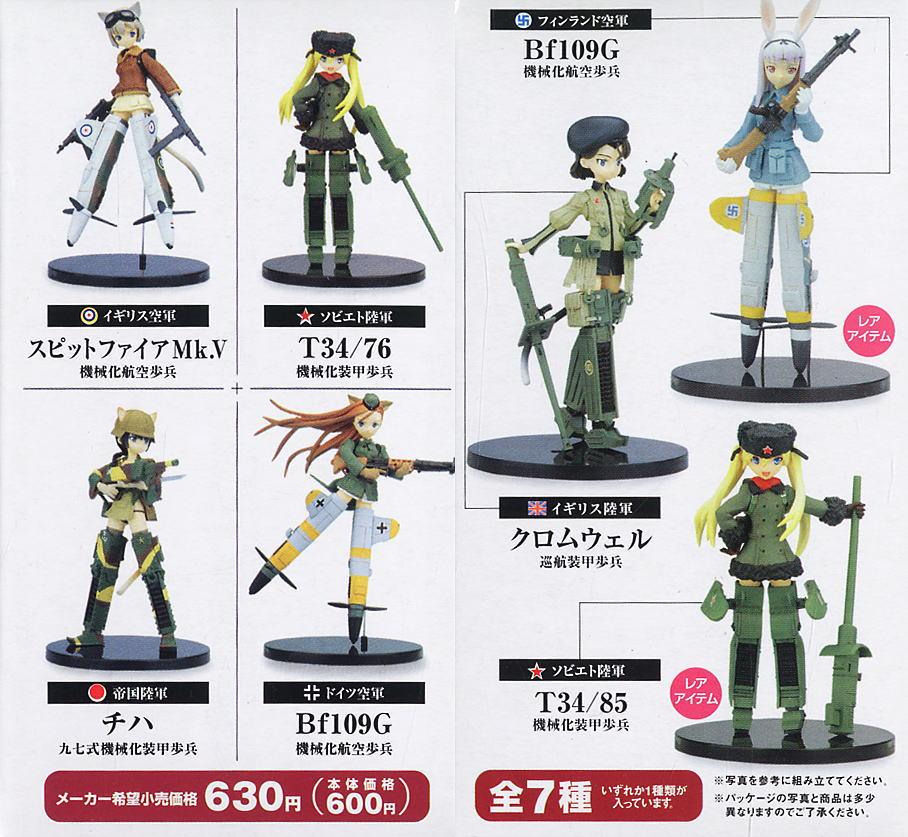 Mecha Musume Figures