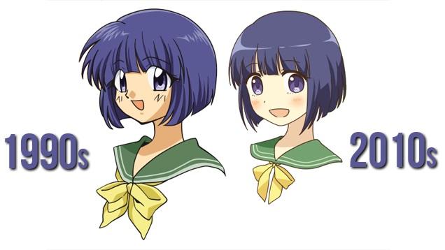 Anime Evolution: 1990 to 2010