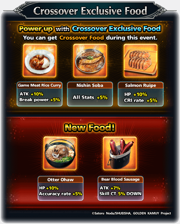 Image featuring all 5 food items